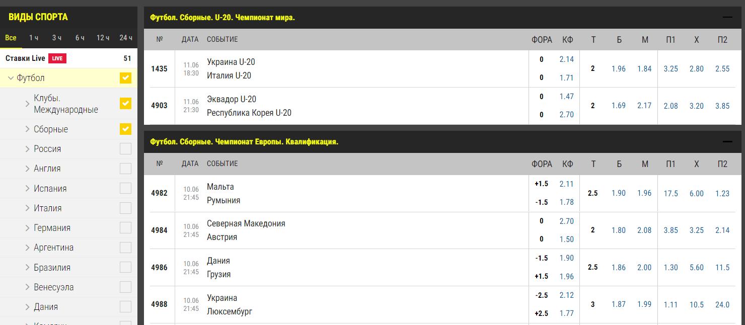 Линия ставок на футбол в Париматч